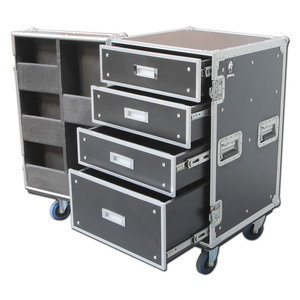 Ex-Demo Production Cases